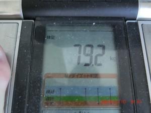 ライザップ84日目の体重の画像